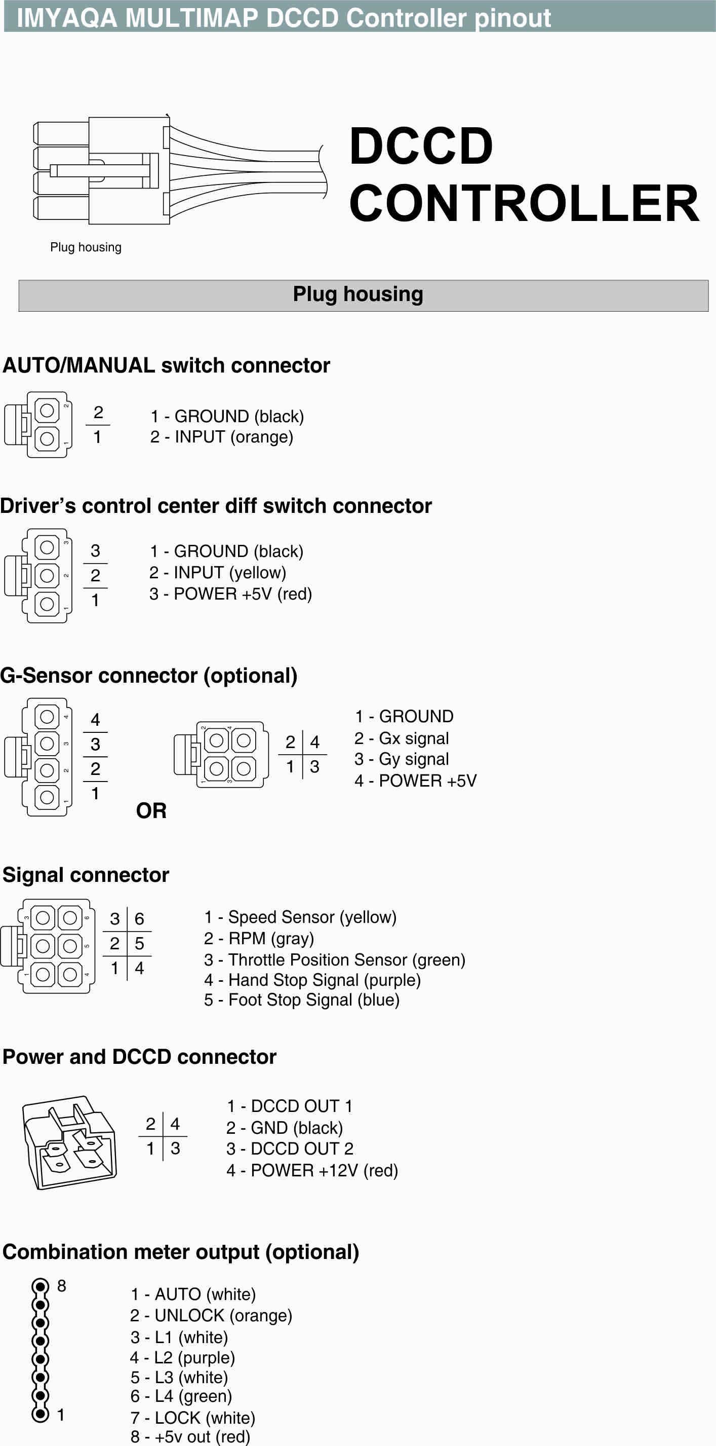 Статья о версии DCCD Контроллера до Февраля 2018 - IMYAQA